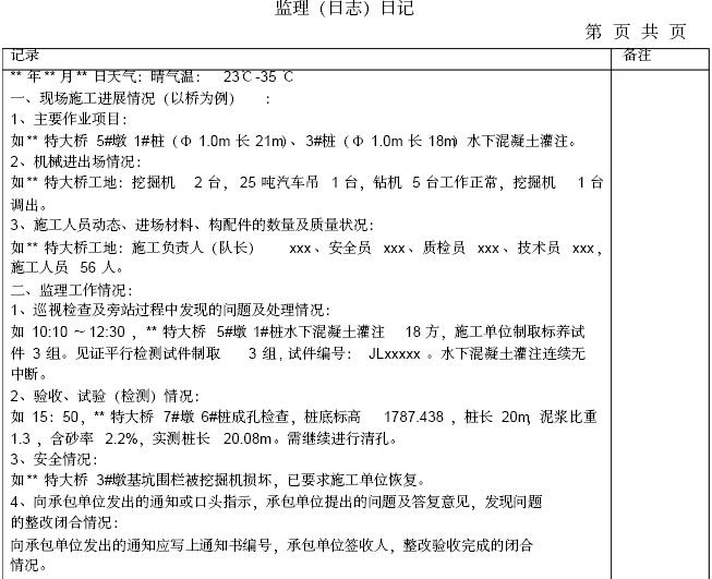 [郑州]铁路工程监理标准化管理体系(234页)_4