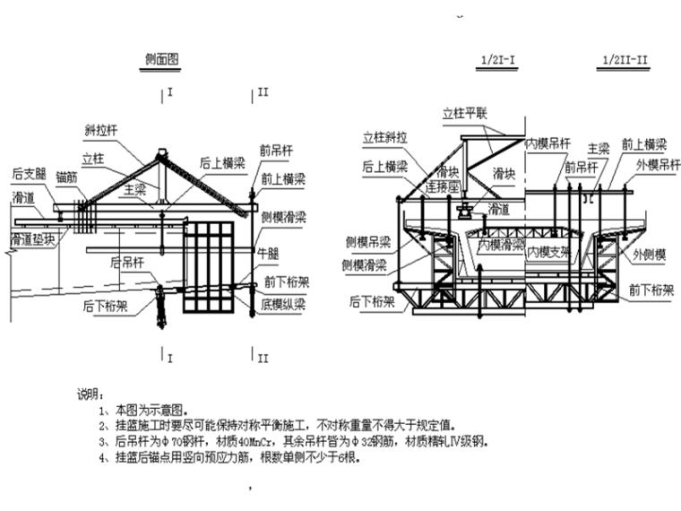 桥梁工程作业指导书(共129页)