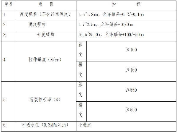 [内蒙古]铁道大中小桥台顶防水层作业指导书