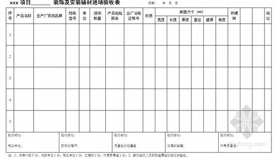 原材料、半成品、设备进场检查验收制度(进场验收表)