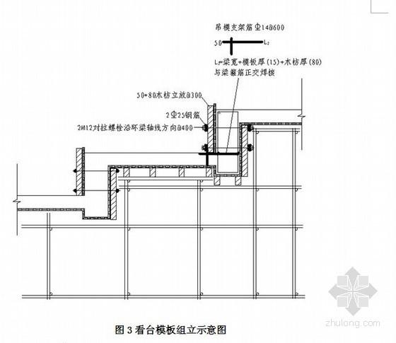 济南市某体育馆模板工程施工方案