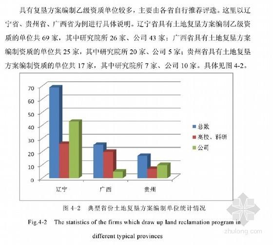 [硕士]土地复垦方案实施存在的问题及对策研究[2010]
