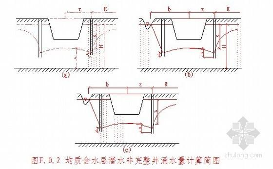 [北京]地下车库深基坑设计及施工方案