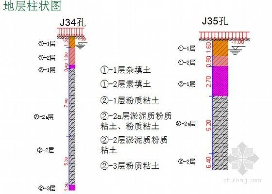 [江苏]水泥土重力挡墙基坑支护设计方案
