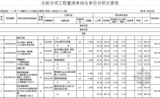 [福建]2012年22层办公楼水电装修工程二标(4至22层)预算书918页(定额项目+编制说明)