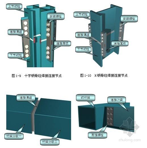 北京某工程钢结构施工方案(劲性钢结构 88页)