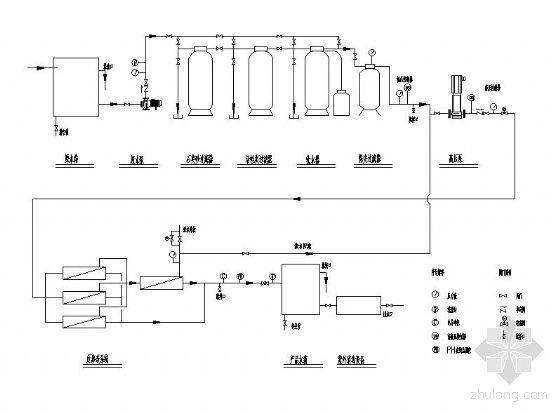 单级反渗透工艺流程图