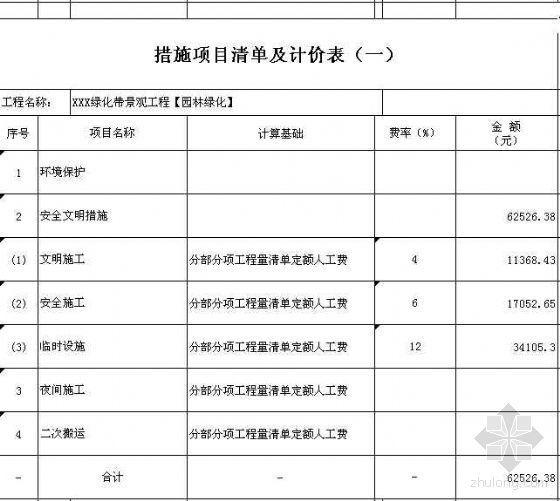 四川成都某小区景观绿化工程清单控制价