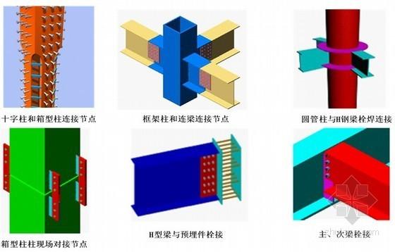 [上海]钢框架结构高层钢结构加工制作施工方案(中冶)
