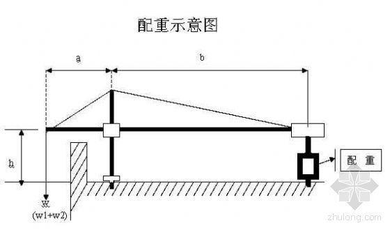 天津某高层公寓楼幕墙吊篮安全施工方案(ZLD63)