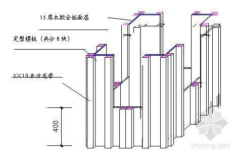 呼和浩特某高层住宅施工组织设计(争创草原杯)
