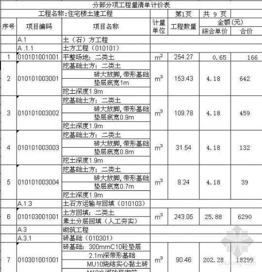 某住宅楼工程清单报价表(可自动计算)