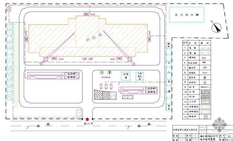云南某办公楼临时用电施工方案