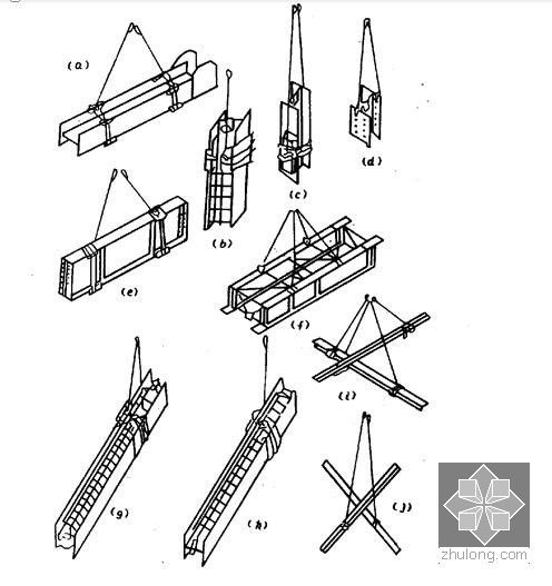 各种杆件的千斤绳捆扎方法