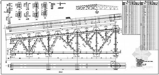 某梯形钢屋架构造详图