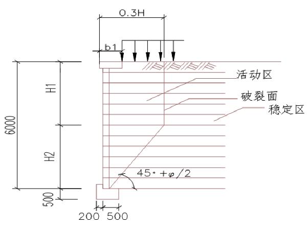 徐州西段改扩建工程项目一级公路方案设计(99页)