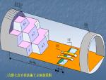 隧道三台阶七步法演示总结(54页)