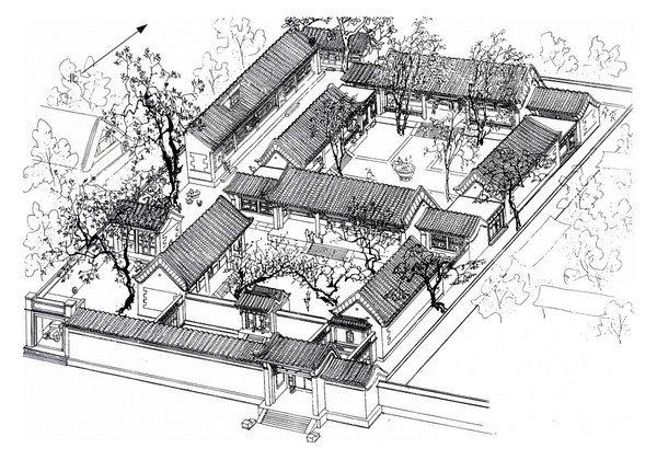 传统庭院建筑手绘鸟瞰图