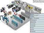 数据中心智能网络布线系统解决方案