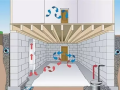 地下室排水系统的正确设计方式