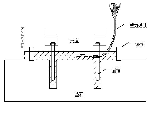 宁西铁路增建桥梁工程作业指导书(92页)