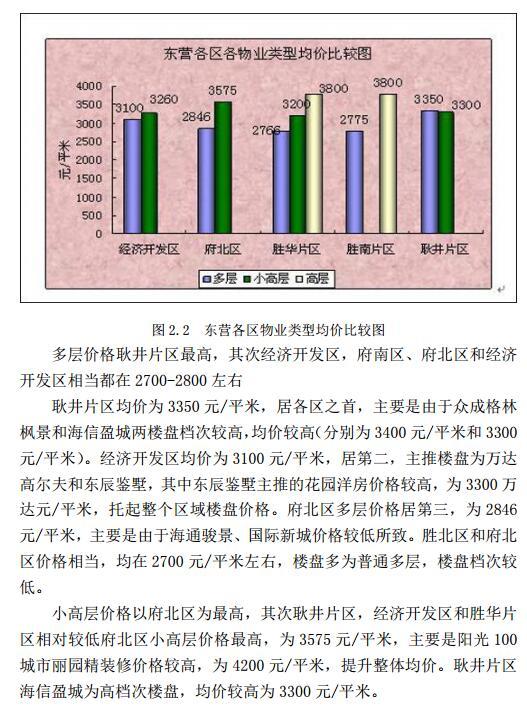 东营市水岸名城项目策划报告--论文(共80页)_4