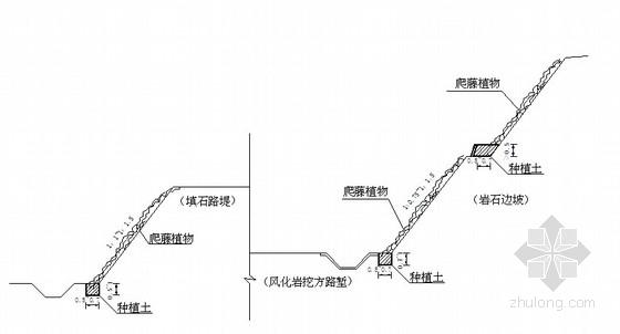 路基边坡防护型式图集