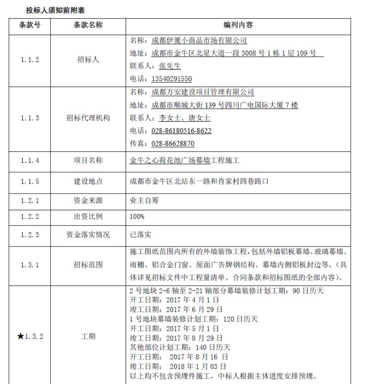 [成都]金牛荷花池广场幕墙工程招标文件(共56页,约7.2万㎡)