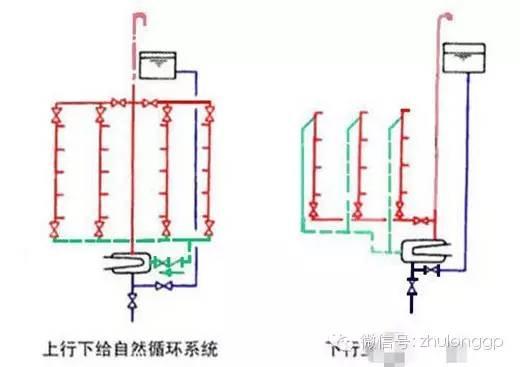 建筑热水供应系统图示_9