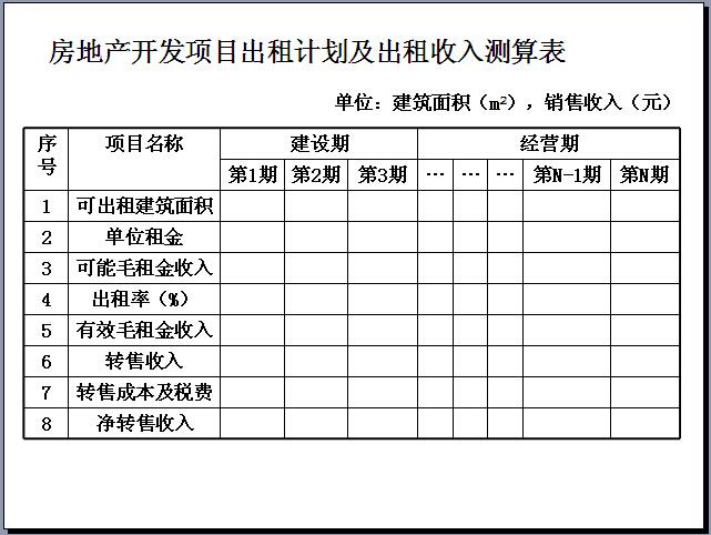 房地产开发项目可行性研究(153页,图文并茂)-房地产开发项目出租计划及出租收入测算表