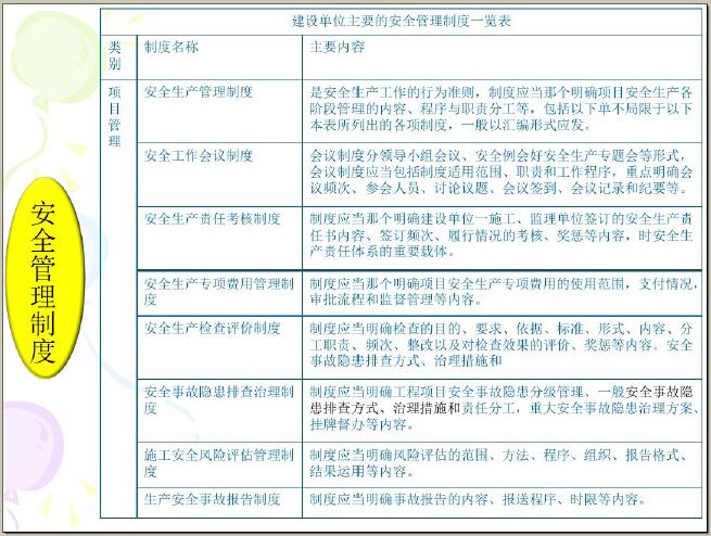 公路水运工程施工安全标准化指南(251页,图文并茂)