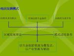 [四川]生态旅游产业园概念策划(7个优秀案例)