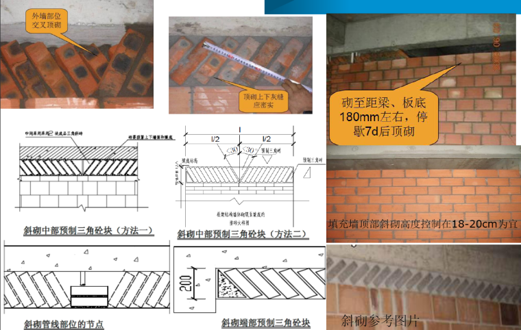 砖砌体工程施工技术及砌筑施工质量培训讲义(160页,图文并茂)