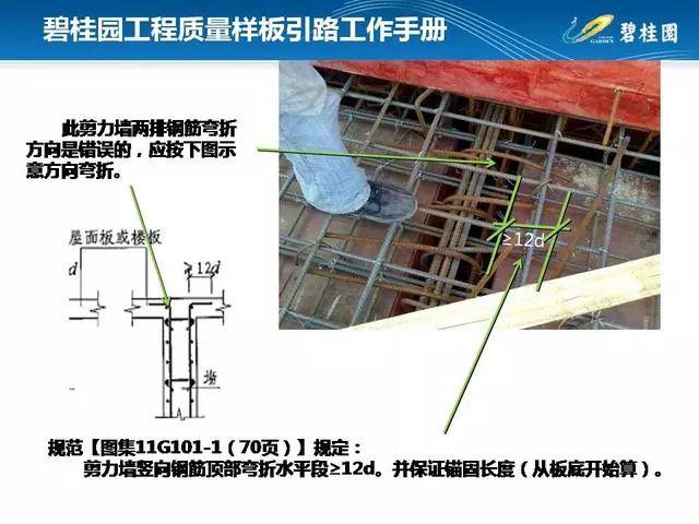 碧桂园工程质量样板引路工作手册,附件可下载!_16