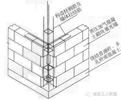 钢筋施工必备的施工黄金法则30条