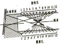 钻爆法隧道施工关键技术总结(138页)