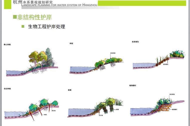 [浙江]某水系景观规划研究调查文本(125页)