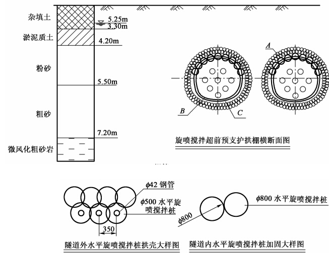 《城市轨道交通结构设计与施工》课程讲义479页PPT(隧道高架路基防水)_8