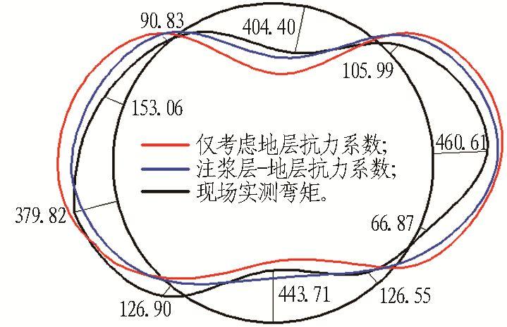 国内首条海域复合地层超大直径盾构隧道:珠海马骝洲交通隧道_4