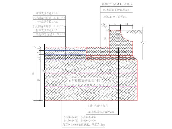 市政工程街区公路施工组织设计(共133页,图文并茂)