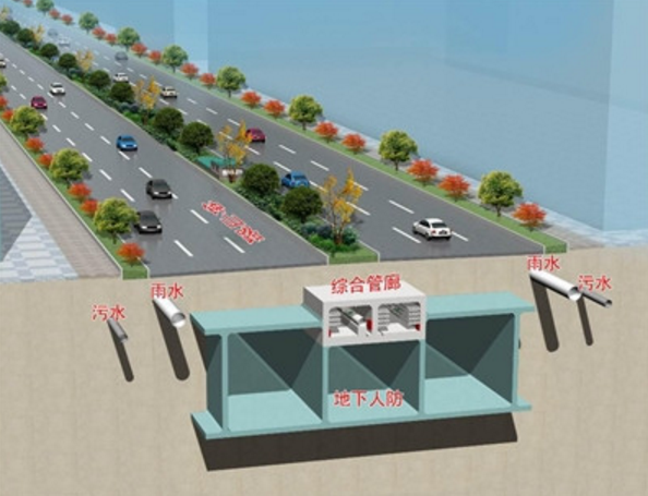 试点城市管廊建设绩效考核办法还不够完善!
