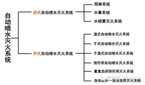 给排水、消防与热水系统图文简介_22