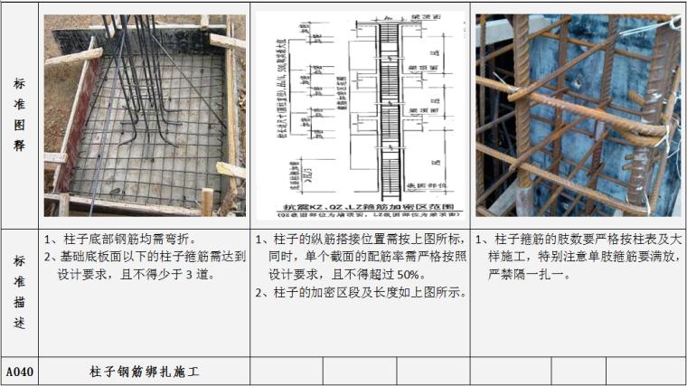 土建工程施工质量标准指引图例(施工过程标准及完成结果标准,104项)-柱子钢筋绑扎施工