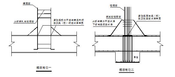海润名都工程施工组织设计_1