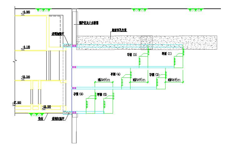 北京银行顺义科技研发中心暗挖通道施工方案