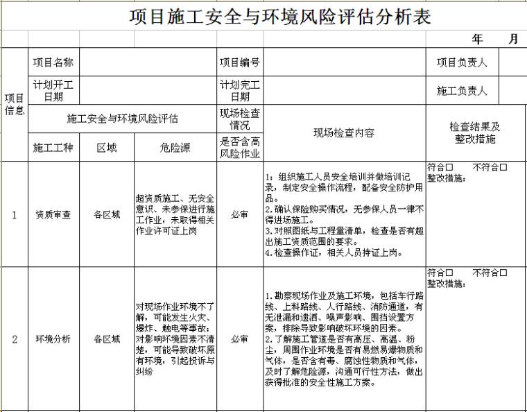 项目施工安全与环境风险评估分析表