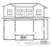 建筑工程建筑面积计算规范,值得收藏_12