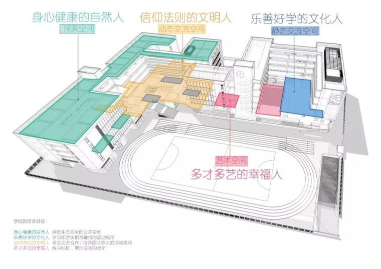 深圳海岸小学—校园景观设计_18