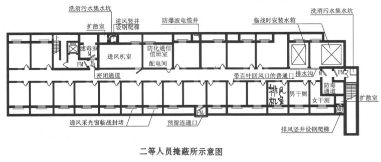 人民防空工程施工及验收规范(ppt,415页)