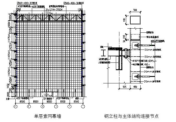 复杂超高层结构设计创新与实践(PPT,92页)_8